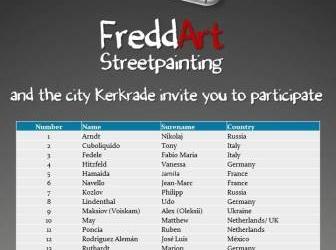 international-3d-streetpaintingfestival-kerkrade-kuenstlerauswahl
